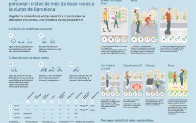 La DGT publica una nueva instrucción sobre los vehículos de movilidad personal.